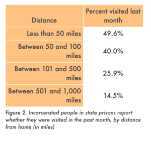 Source: Prison Policy Initiative, 2015