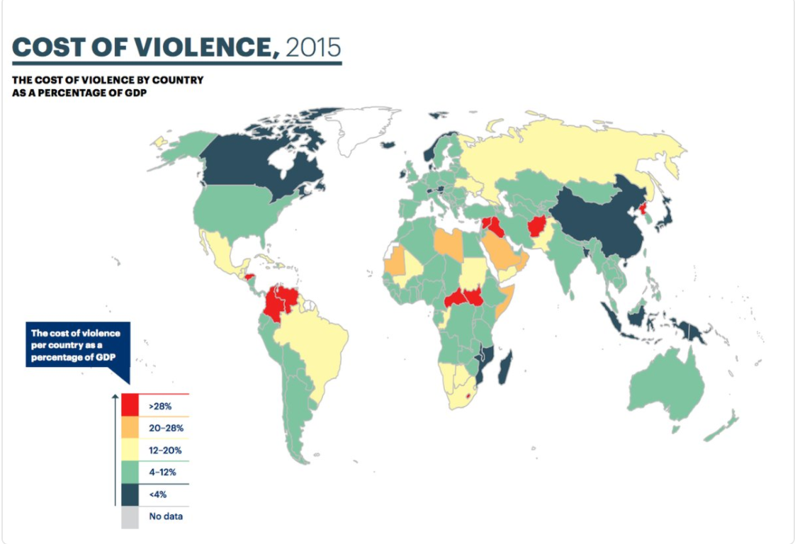 WEF 2015 cost of conflict